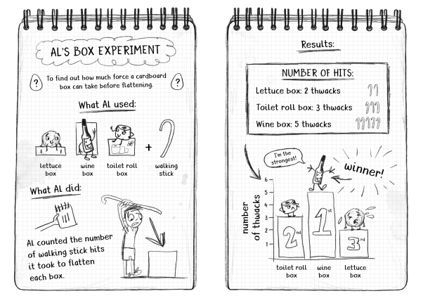 ExperimentSpread